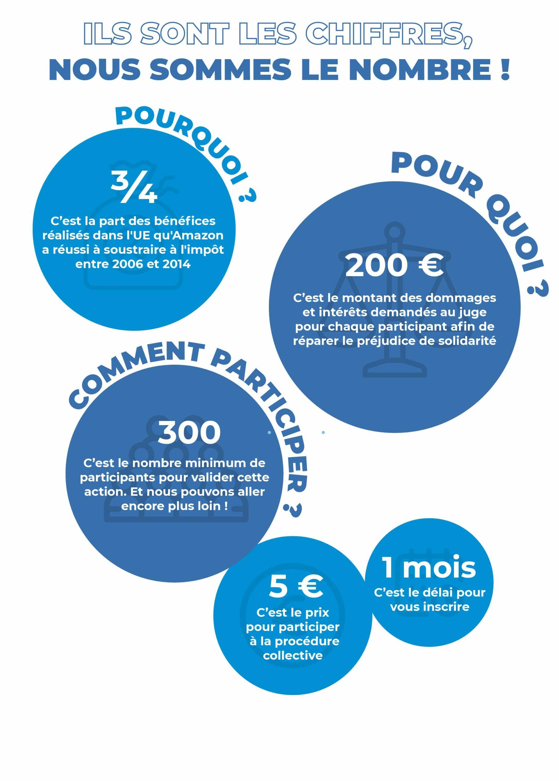 infographie_fondblanc-min