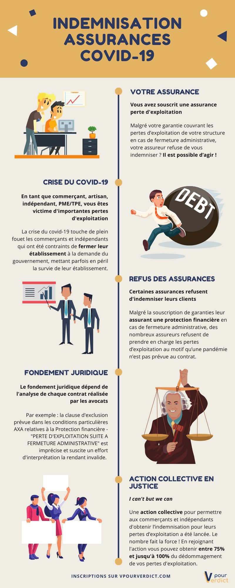 Infographie action collective covid-19